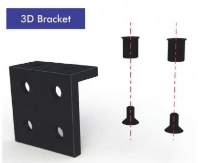 3D RAB